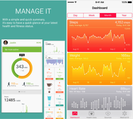 Right Apple Health Dashboard